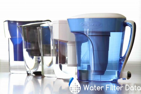 List of best water filter pitchers