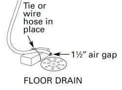 Do All Water Softeners Need a Drain - Improper drain hose